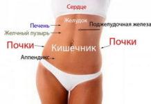 Боль внизу живота у женщин справа, причины тянущих, резких, колющих болей справа