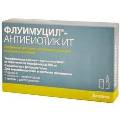 Флуимуцил-антибиотик ИТ для ингаляций: инструкция по применению, цена, отзывы, аналоги